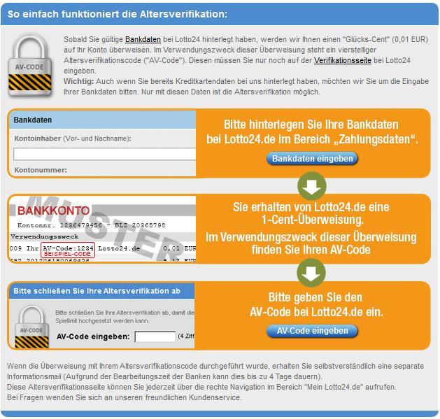 Altersverifikation Lotto24